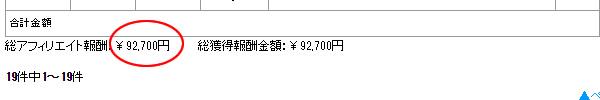 2015/1/27時点でサイトアフィリエイト報酬¥92,700円
